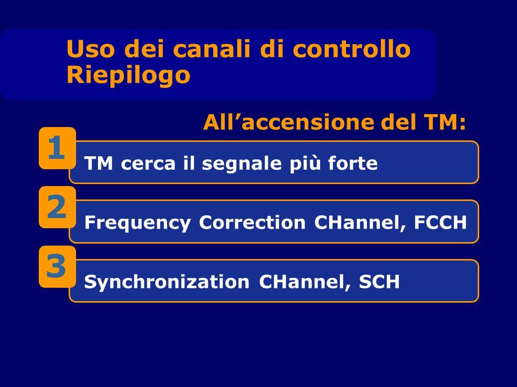 TM cerca il segnale più forte 1 Uso dei canali di controllo Riepilogo Frequency Correction CHannel, FCCH 2 Synchronization CHannel, SCH 3 Allaccensione del TM: