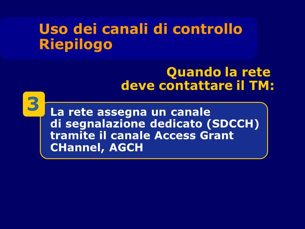 La rete assegna un canale di segnalazione dedicato (SDCCH) tramite il canale Access Grant CHannel, AGCH Uso dei canali di controllo Riepilogo 3 Quando la rete deve contattare il TM: