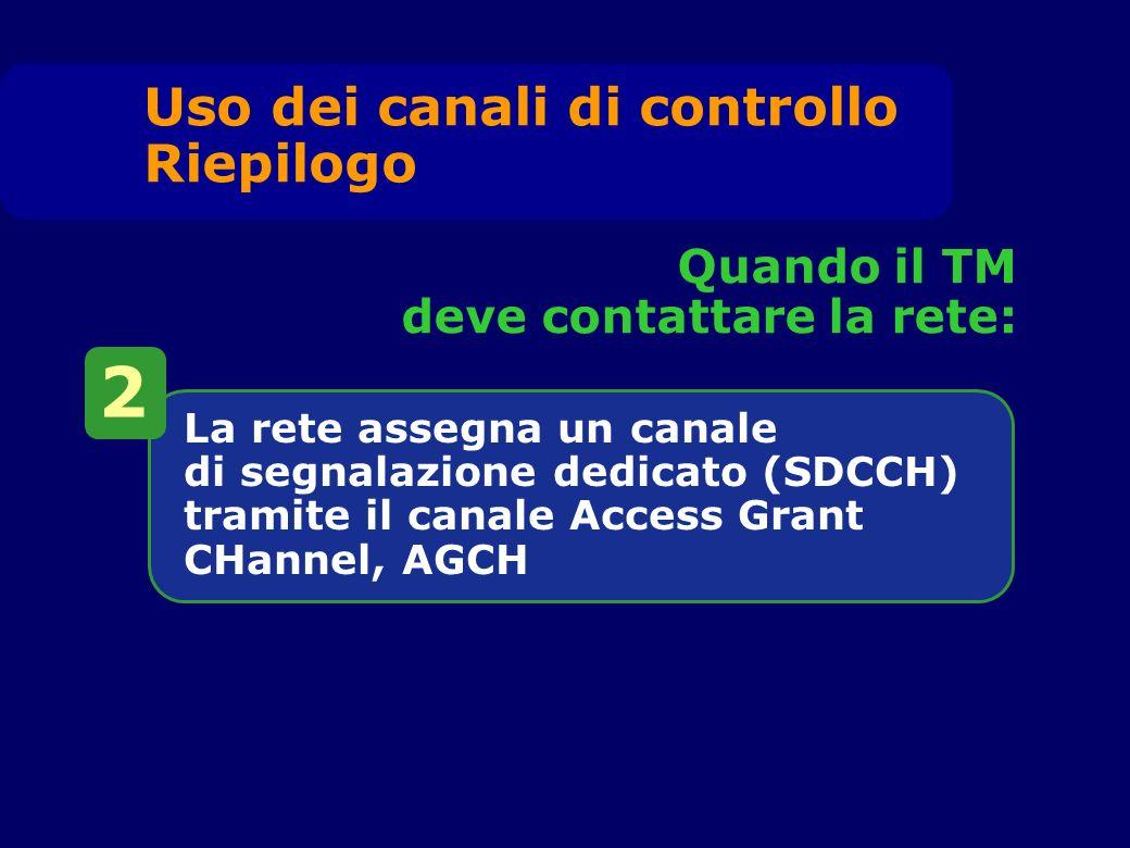 La rete assegna un canale di segnalazione dedicato (SDCCH) tramite il canale Access Grant CHannel, AGCH Uso dei canali di controllo Riepilogo Quando il TM deve contattare la rete: 2