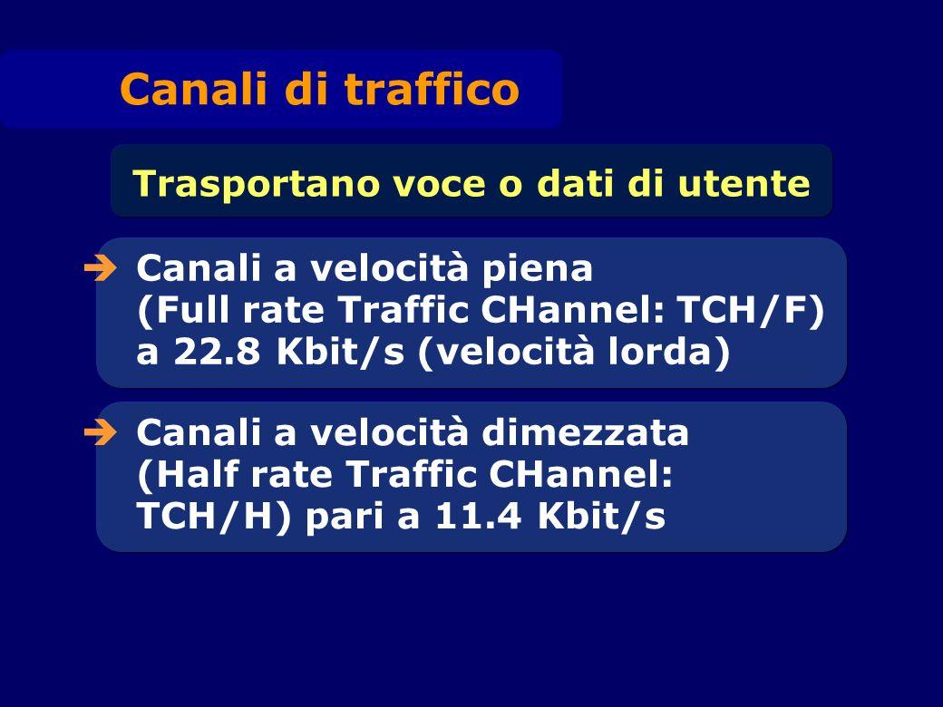 Canali a velocità piena (Full rate Traffic CHannel: TCH/F) a 22.8 Kbit/s (velocità lorda) Trasportano voce o dati di utente Canali di traffico Canali a velocità dimezzata (Half rate Traffic CHannel: TCH/H) pari a 11.4 Kbit/s