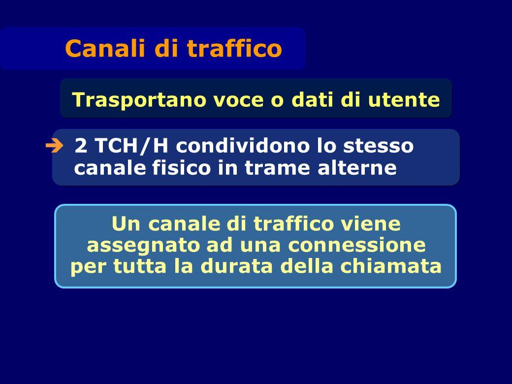 Un canale di traffico viene assegnato ad una connessione per tutta la durata della chiamata 2 TCH/H condividono lo stesso canale fisico in trame alterne Trasportano voce o dati di utente Canali di traffico