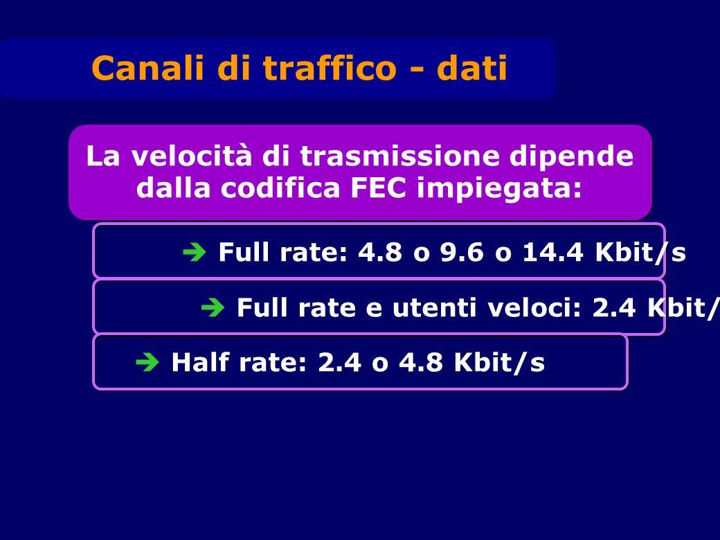Full rate: 4.8 o 9.6 o 14.4 Kbit/s Full rate e utenti veloci: 2.4 Kbit/s La velocità di trasmissione dipende dalla codifica FEC impiegata: Half rate: 2.4 o 4.8 Kbit/s Canali di traffico - dati