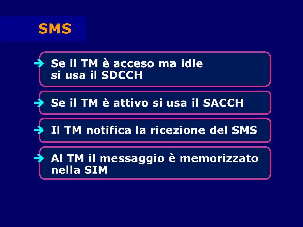 Se il TM è acceso ma idle si usa il SDCCH Se il TM è attivo si usa il SACCH Il TM notifica la ricezione del SMS Al TM il messaggio è memorizzato nella SIM SMS