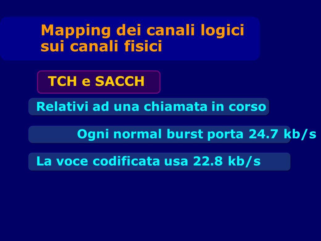 Mapping dei canali logici sui canali fisici TCH e SACCH Relativi ad una chiamata in corso Ogni normal burst porta 24.7 kb/s La voce codificata usa 22.8 kb/s