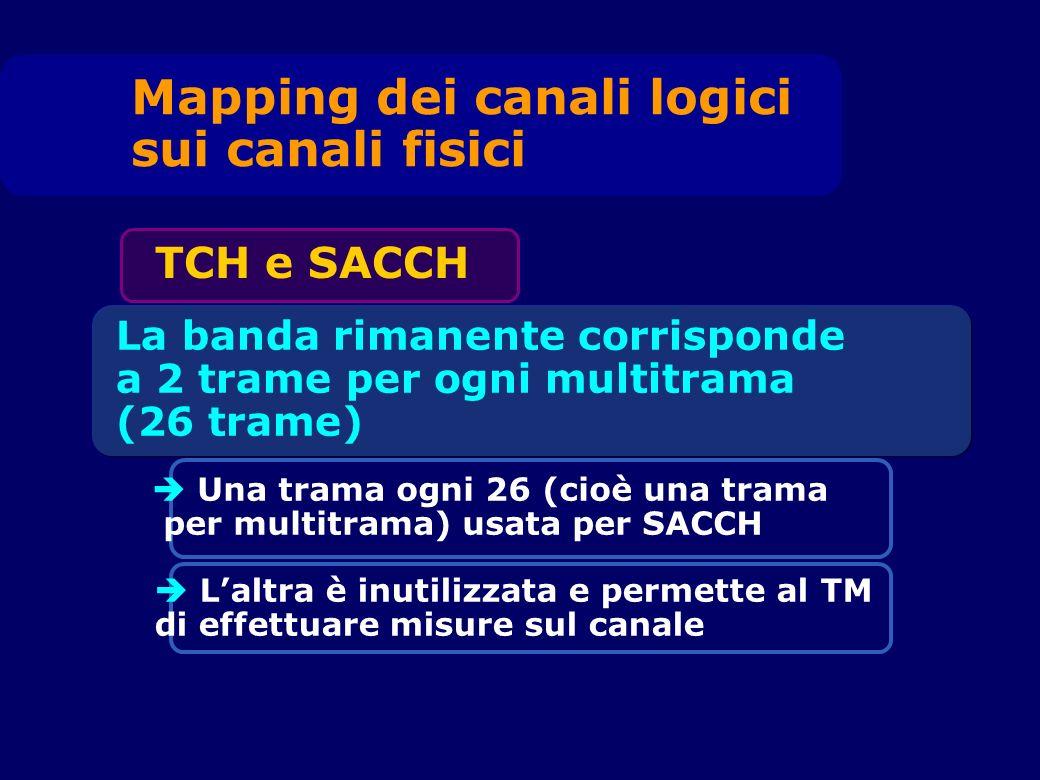 La banda rimanente corrisponde a 2 trame per ogni multitrama (26 trame) Una trama ogni 26 (cioè una trama per multitrama) usata per SACCH TCH e SACCH Laltra è inutilizzata e permette al TM di effettuare misure sul canale Mapping dei canali logici sui canali fisici