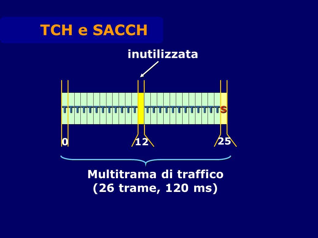 inutilizzata TCH e SACCH Multitrama di traffico (26 trame, 120 ms) TTTTTTTTTTTTTTTTTTTTTTTT 012 25 S