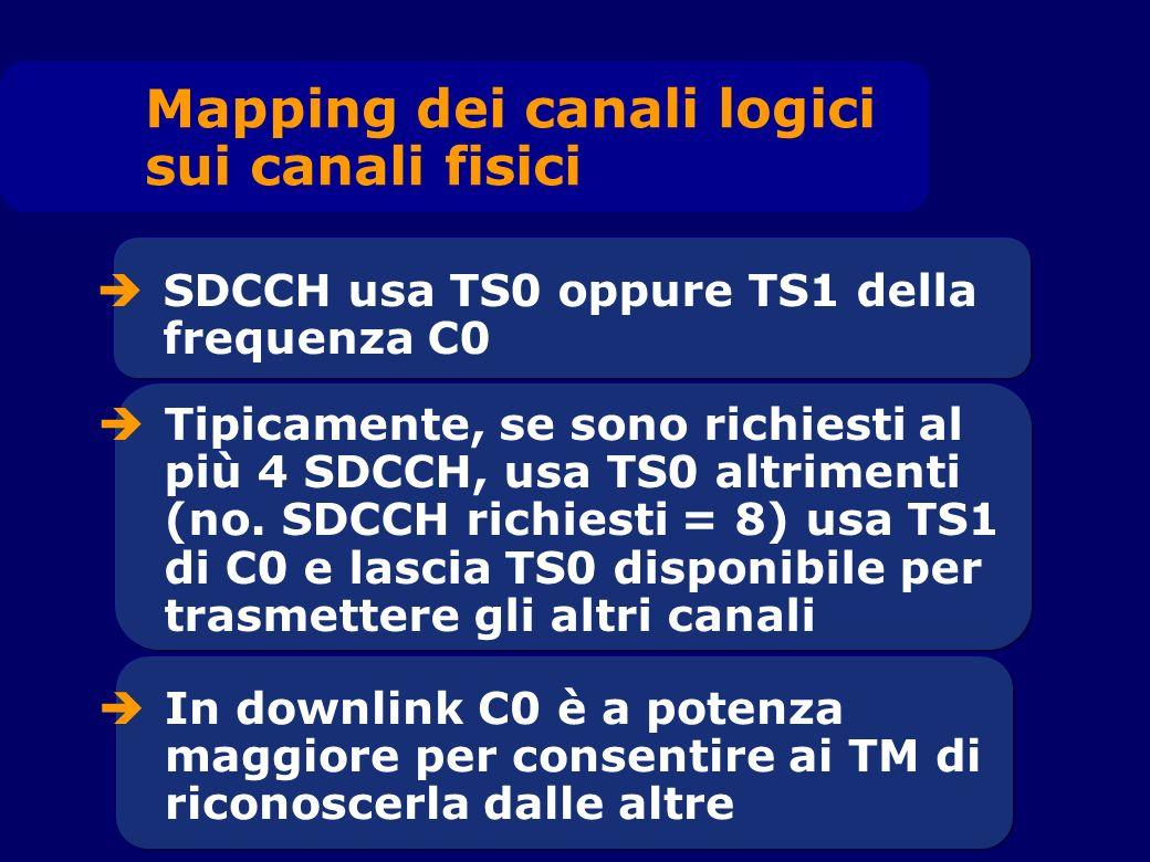 Mapping dei canali logici sui canali fisici SDCCH usa TS0 oppure TS1 della frequenza C0 In downlink C0 è a potenza maggiore per consentire ai TM di riconoscerla dalle altre Tipicamente, se sono richiesti al più 4 SDCCH, usa TS0 altrimenti (no.