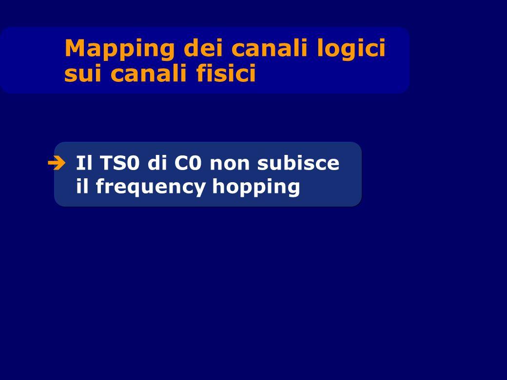Il TS0 di C0 non subisce il frequency hopping Mapping dei canali logici sui canali fisici