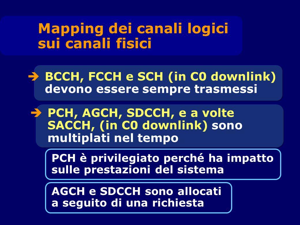 PCH, AGCH, SDCCH, e a volte SACCH, (in C0 downlink) sono multiplati nel tempo BCCH, FCCH e SCH (in C0 downlink) devono essere sempre trasmessi PCH è privilegiato perché ha impatto sulle prestazioni del sistema AGCH e SDCCH sono allocati a seguito di una richiesta Mapping dei canali logici sui canali fisici
