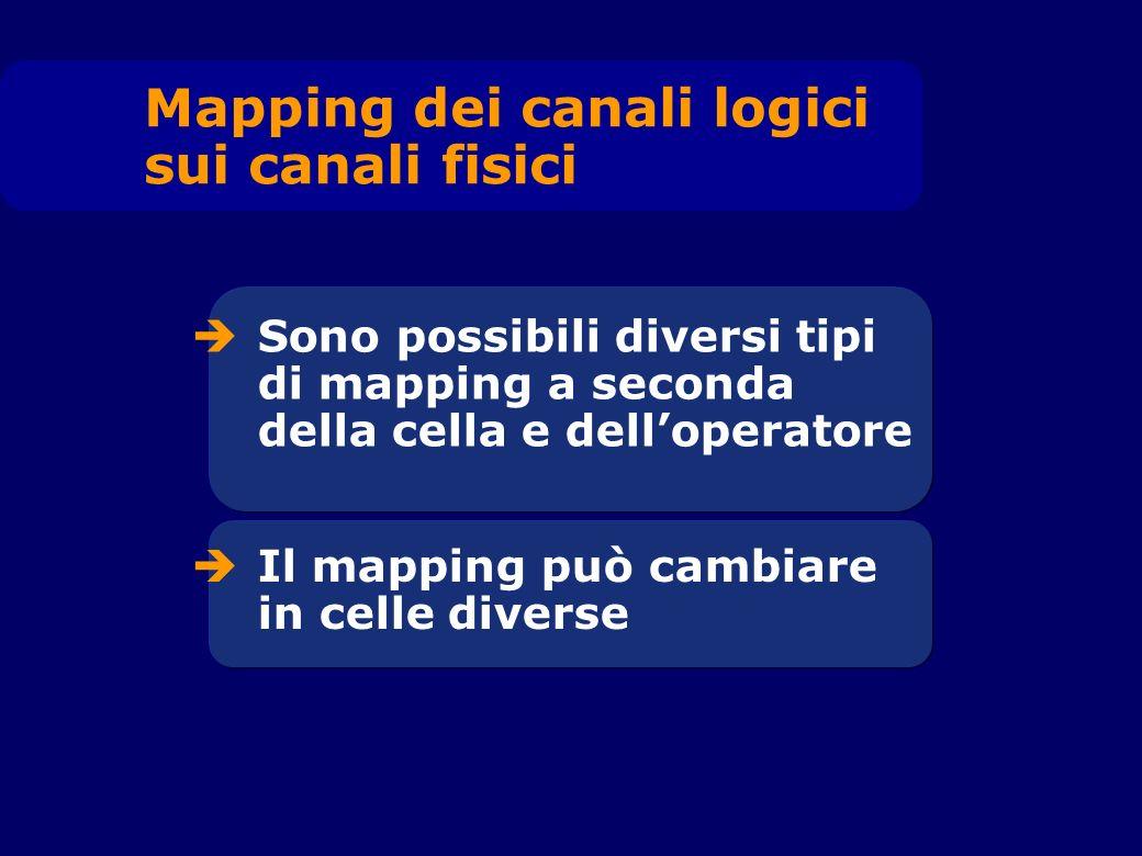 Sono possibili diversi tipi di mapping a seconda della cella e delloperatore Il mapping può cambiare in celle diverse Mapping dei canali logici sui canali fisici