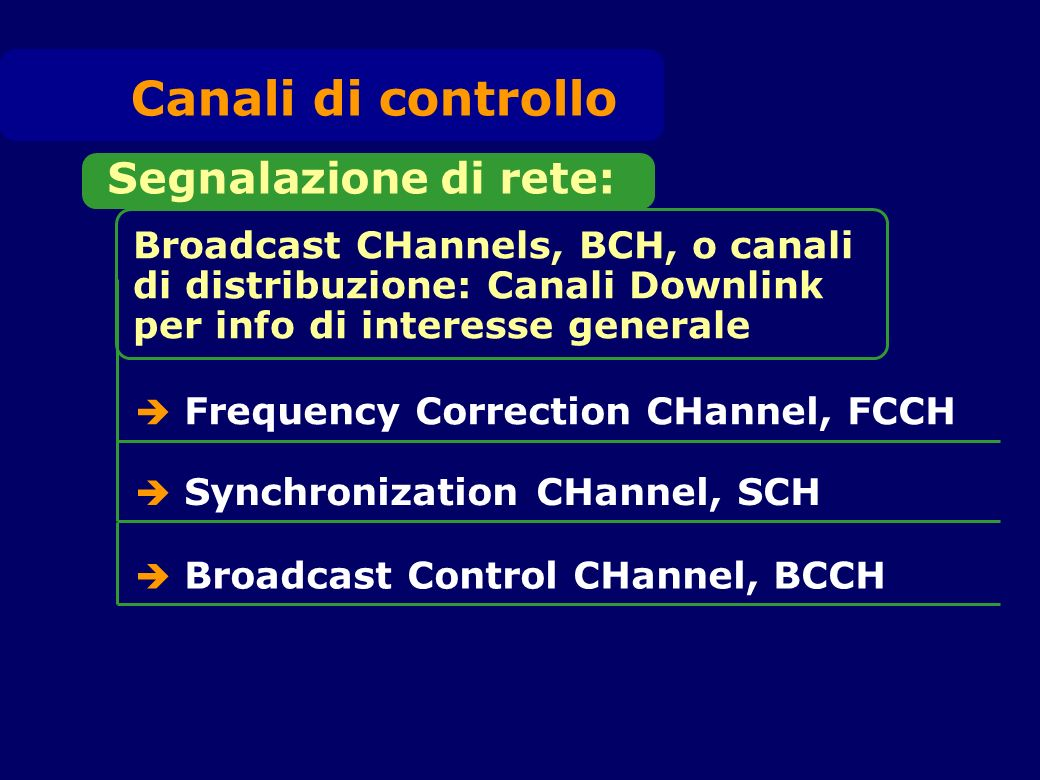 Segnalazione di rete: Broadcast CHannels, BCH, o canali di distribuzione: Canali Downlink per info di interesse generale Frequency Correction CHannel, FCCH Synchronization CHannel, SCH Broadcast Control CHannel, BCCH Canali di controllo