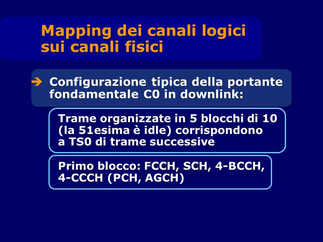 Configurazione tipica della portante fondamentale C0 in downlink: Trame organizzate in 5 blocchi di 10 (la 51esima è idle) corrispondono a TS0 di trame successive Primo blocco: FCCH, SCH, 4-BCCH, 4-CCCH (PCH, AGCH) Mapping dei canali logici sui canali fisici