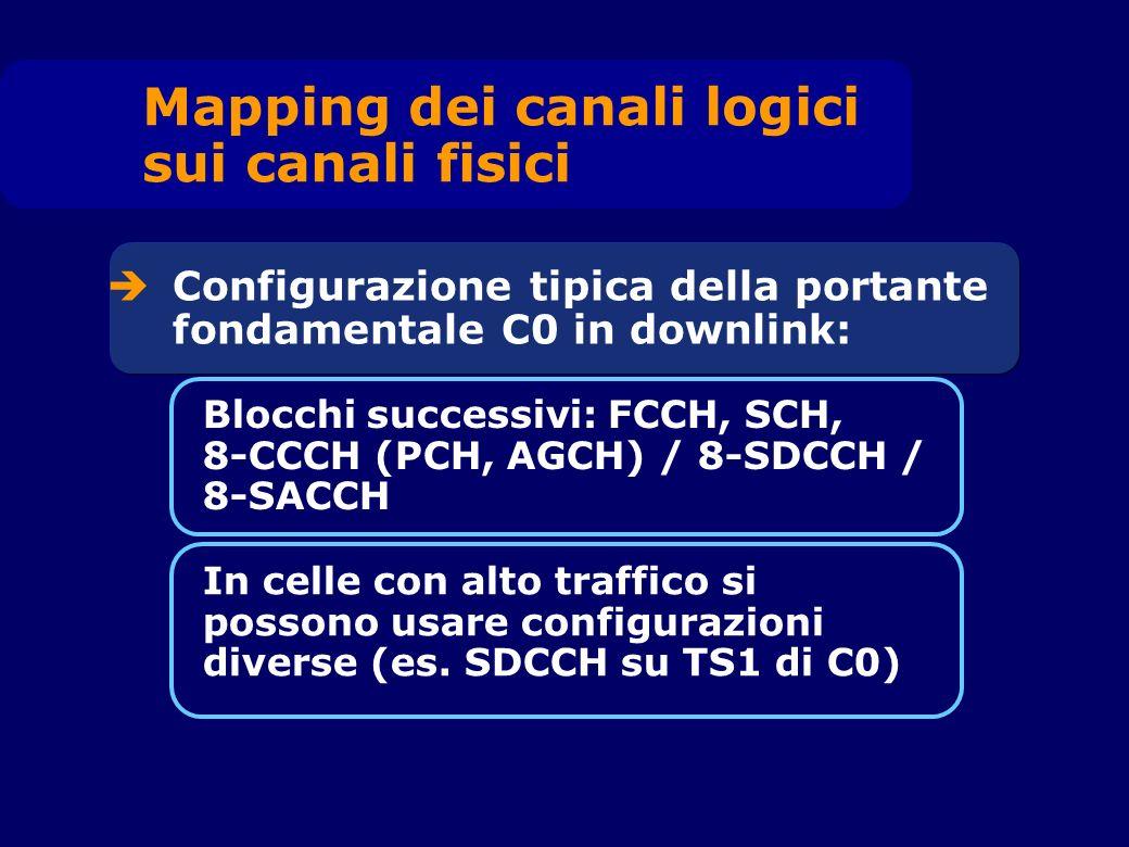 Blocchi successivi: FCCH, SCH, 8-CCCH (PCH, AGCH) / 8-SDCCH / 8-SACCH In celle con alto traffico si possono usare configurazioni diverse (es.
