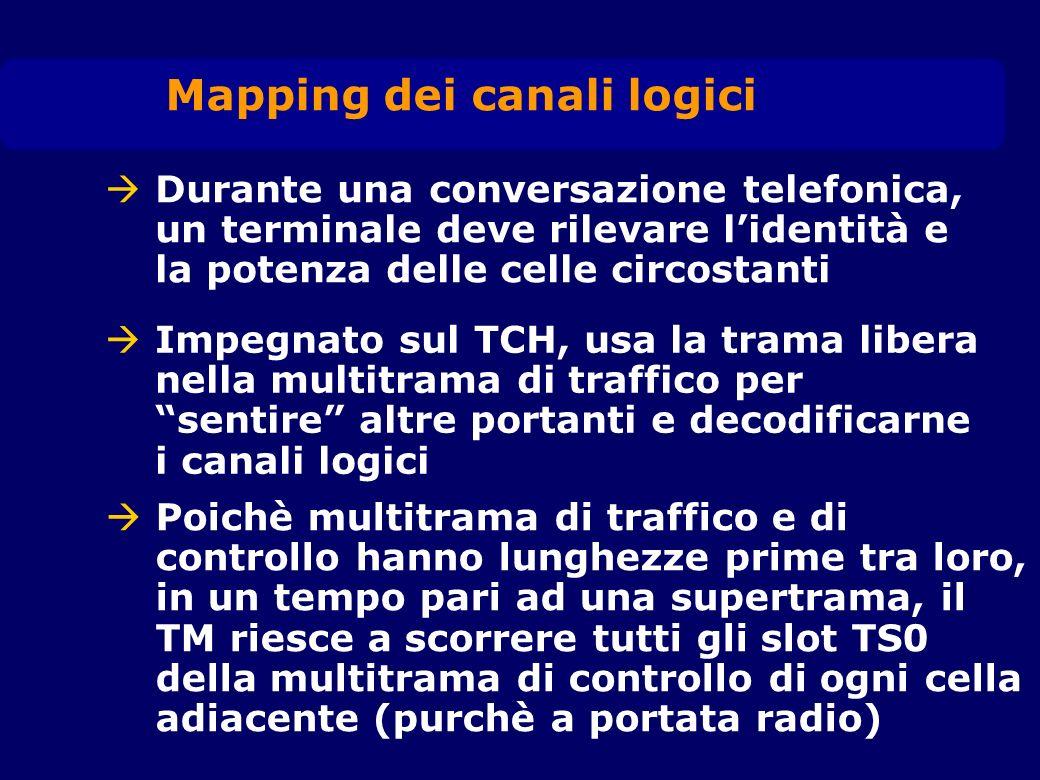 Durante una conversazione telefonica, un terminale deve rilevare lidentità e la potenza delle celle circostanti Impegnato sul TCH, usa la trama libera nella multitrama di traffico per sentire altre portanti e decodificarne i canali logici Mapping dei canali logici Poichè multitrama di traffico e di controllo hanno lunghezze prime tra loro, in un tempo pari ad una supertrama, il TM riesce a scorrere tutti gli slot TS0 della multitrama di controllo di ogni cella adiacente (purchè a portata radio)