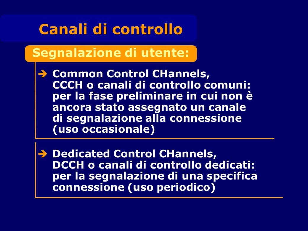 Fast Associated Control CHannel (FACCH) Per segnalazione immediata di parametri che non possono attendere i tempi del SACCH Tipicamente per handover immediato Linformazione è inviata, in stealing mode, al posto dellinformazione vocale (20 ms di parlato) FACCH