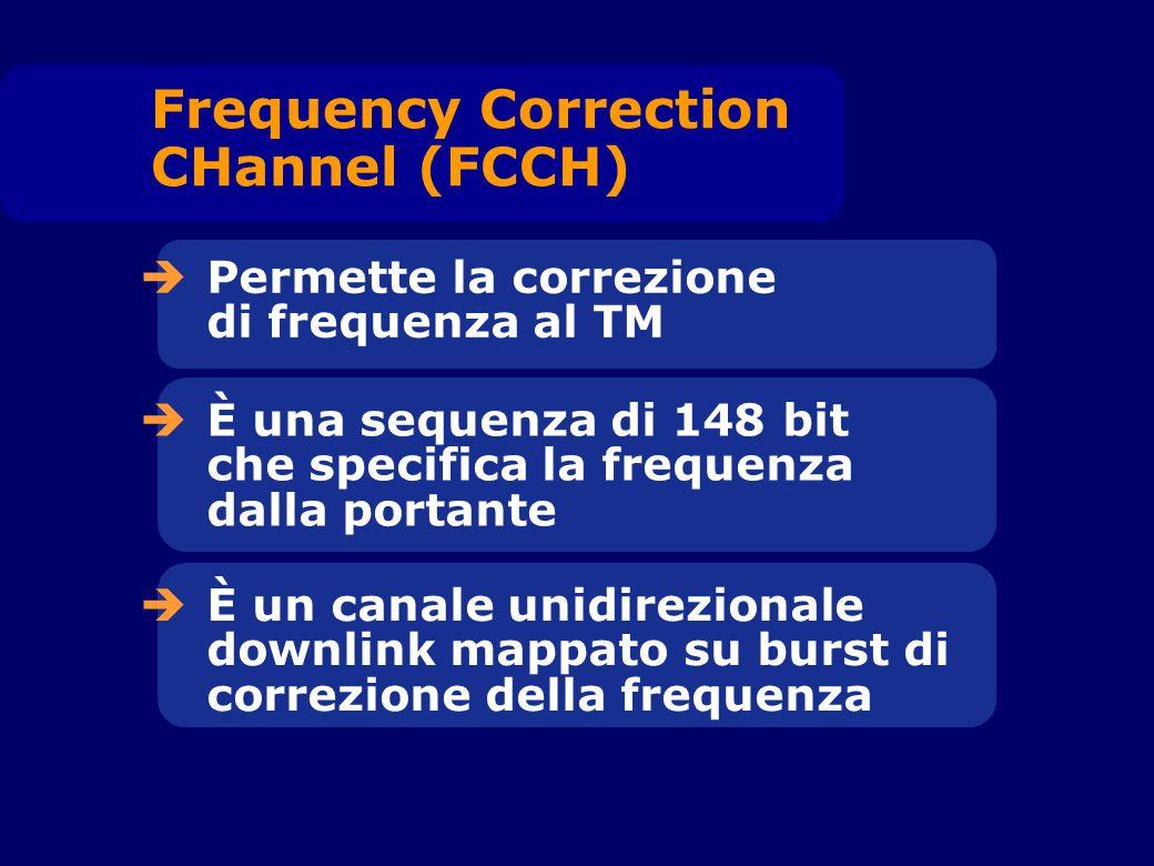 Due possibili velocità Full rate: 13 Kbit/s Half rate: 6.5 Kbit/s TCH Canali di traffico - voce
