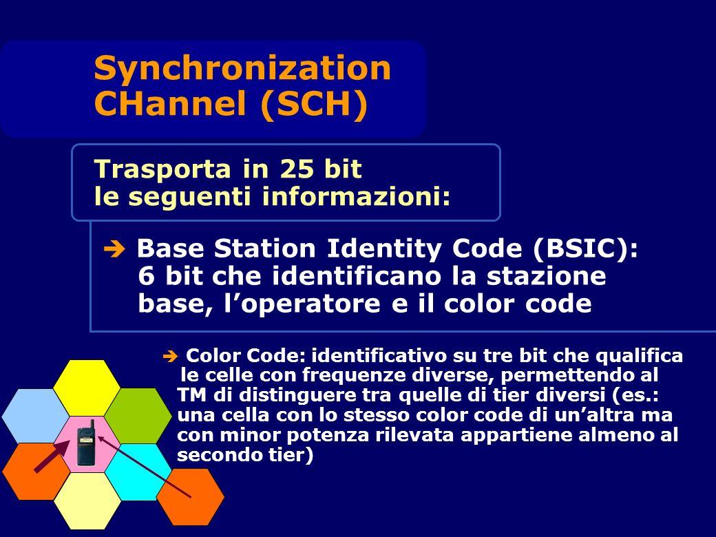 Synchronization CHannel (SCH) Trasporta in 25 bit le seguenti informazioni: Reduced TDMA Frame Number (RFN): 19 bit che identificano il numero di trama È un canale monodirezionale downlink su burst di sincronizz.