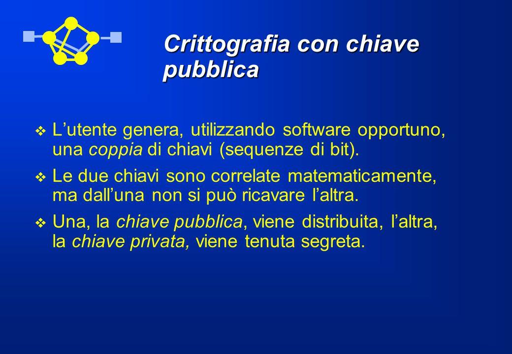 Crittografia con chiave pubblica
