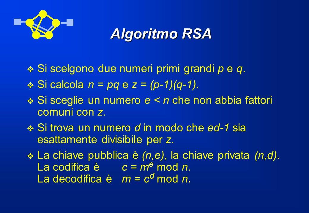 Perché funziona RSA.