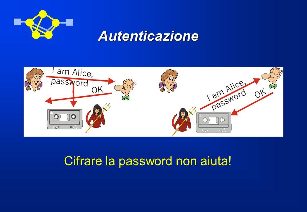 Autenticazione Utilizzo del nonce (numero usato una sola volta) e chiave simmetrica.