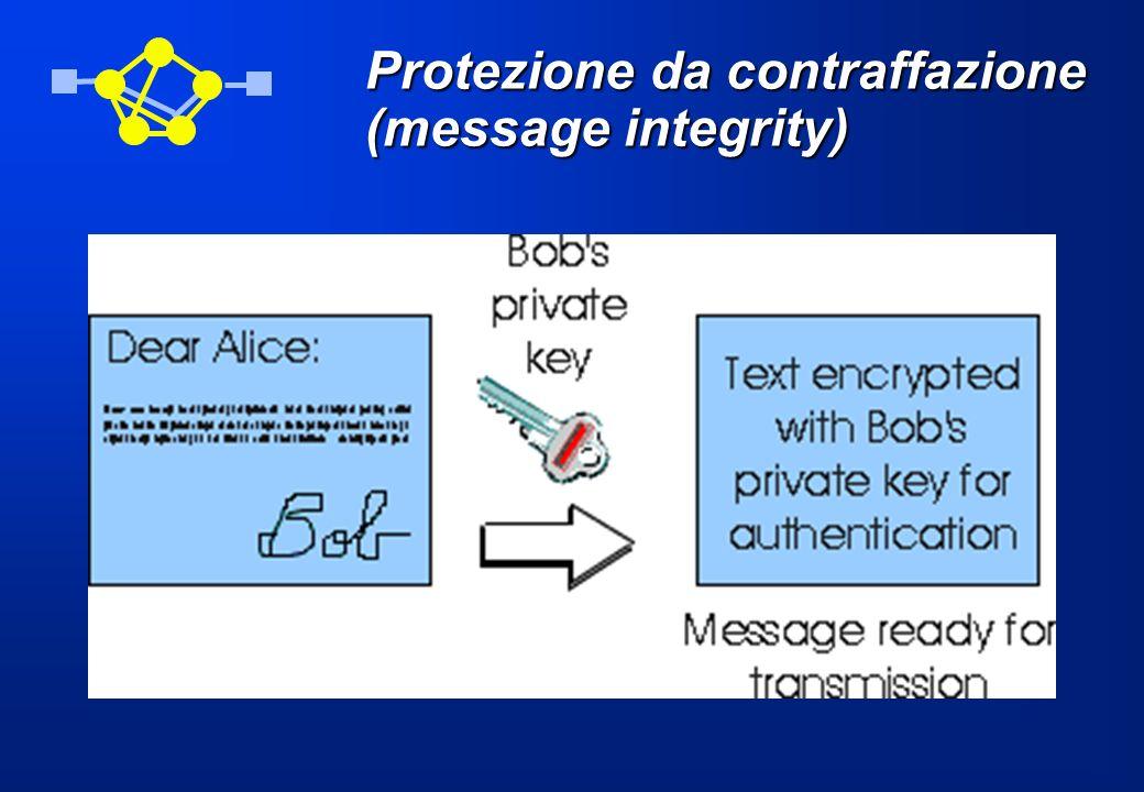 Firma digitale Per ridurre la complessità computazionale sovente si firmano i message digest: