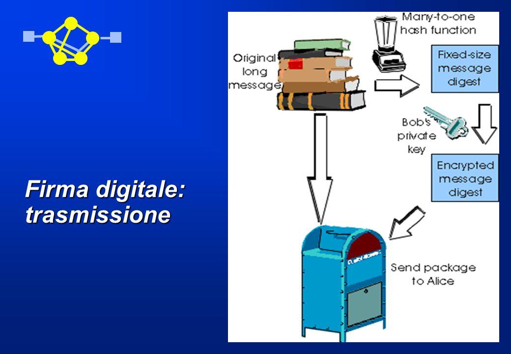 Firma digitale: ricezione