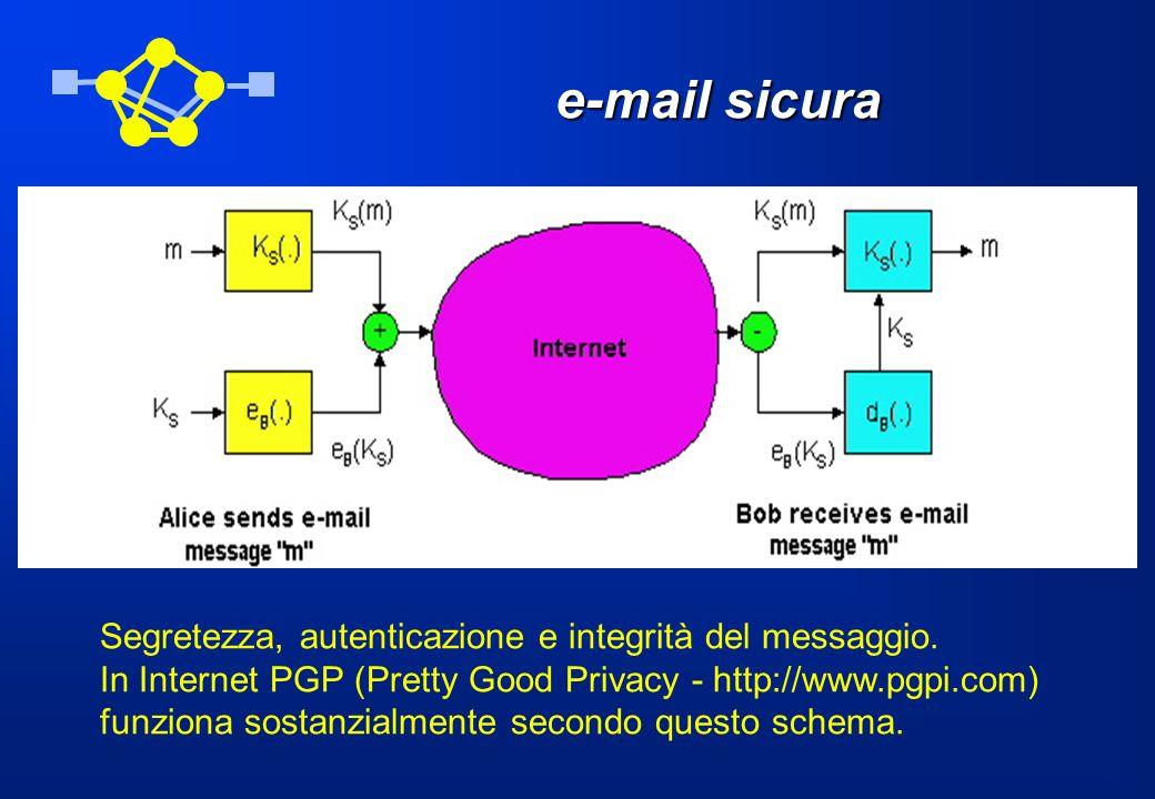e-mail sicura Autenticazione e integrità del messaggio: si usa una firma digitale sul message digest.