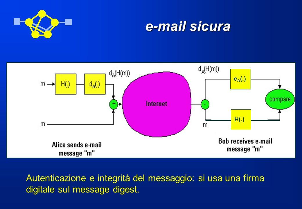 e-mail sicura Segretezza del messaggio: si usa una chiave simmetrica perché richiede un minor sforzo computazionale.