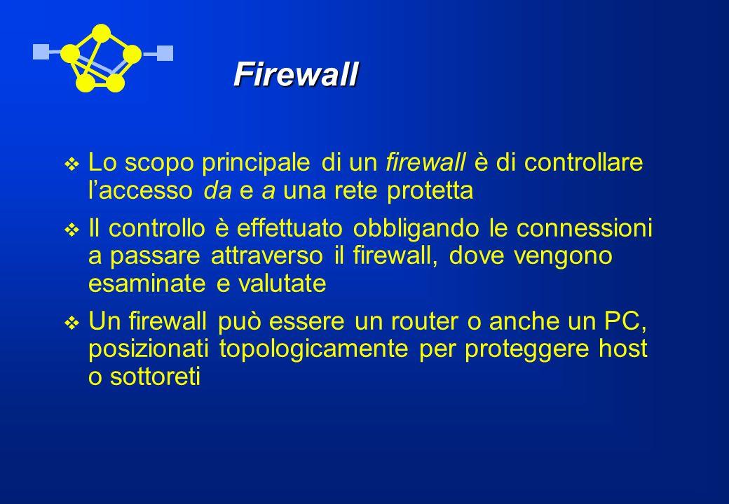 I benefici di un firewall Protezione di servizi vulnerabili (come NFS, o spoofing con source routing) Accesso controllato agli host interni (es.: solo accesso a mail server o WWW server) Sicurezza concentrata scalabilità Statistiche di accesso, logging di traffico...