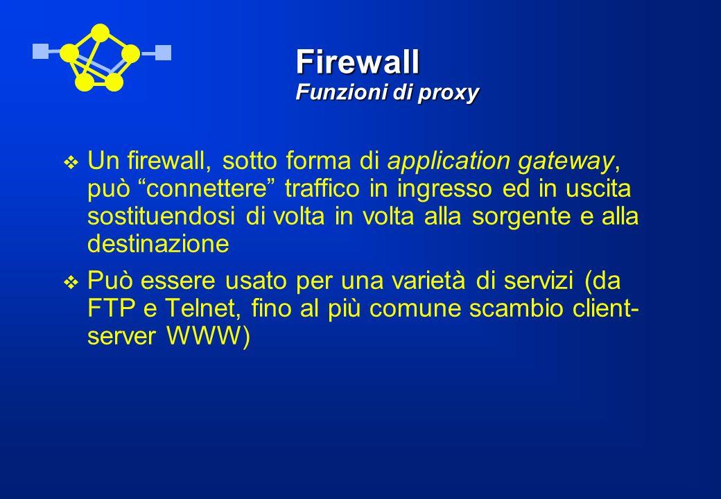 La funzione di proxy 1.Un client interno invia una richiesta ad un server esterno alla rete 2.Il firewall/proxy intercetta la richiesta e la propaga allesterno come se fosse sua.