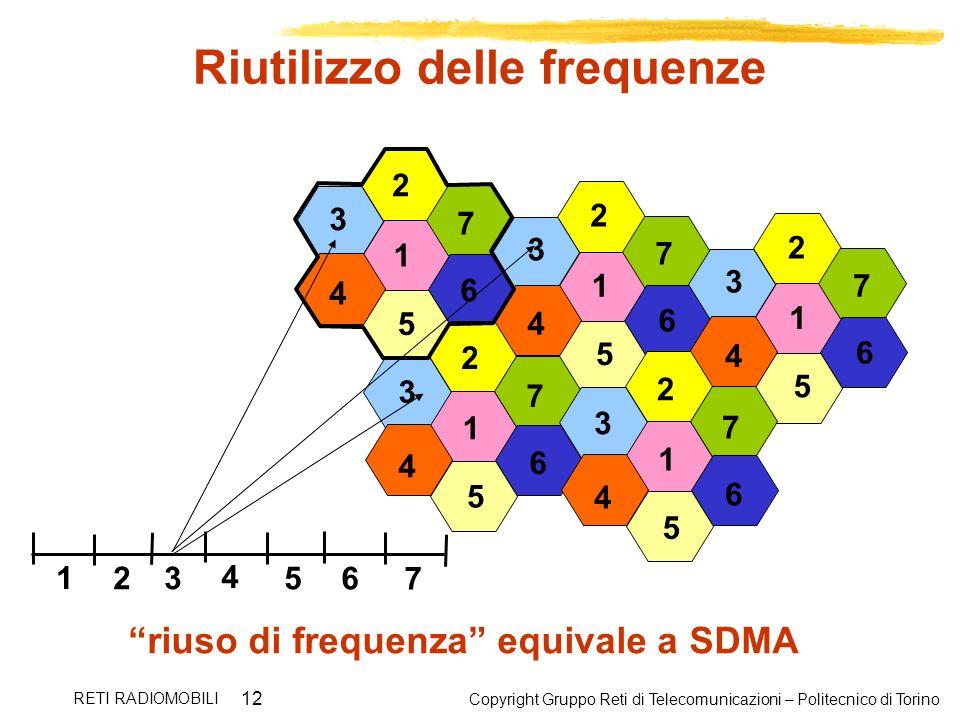 Copyright Gruppo Reti di Telecomunicazioni – Politecnico di Torino RETI RADIOMOBILI 12 Riutilizzo delle frequenze 1 23 4 5 6 7 3 1 2 7 4 5 6 riuso di