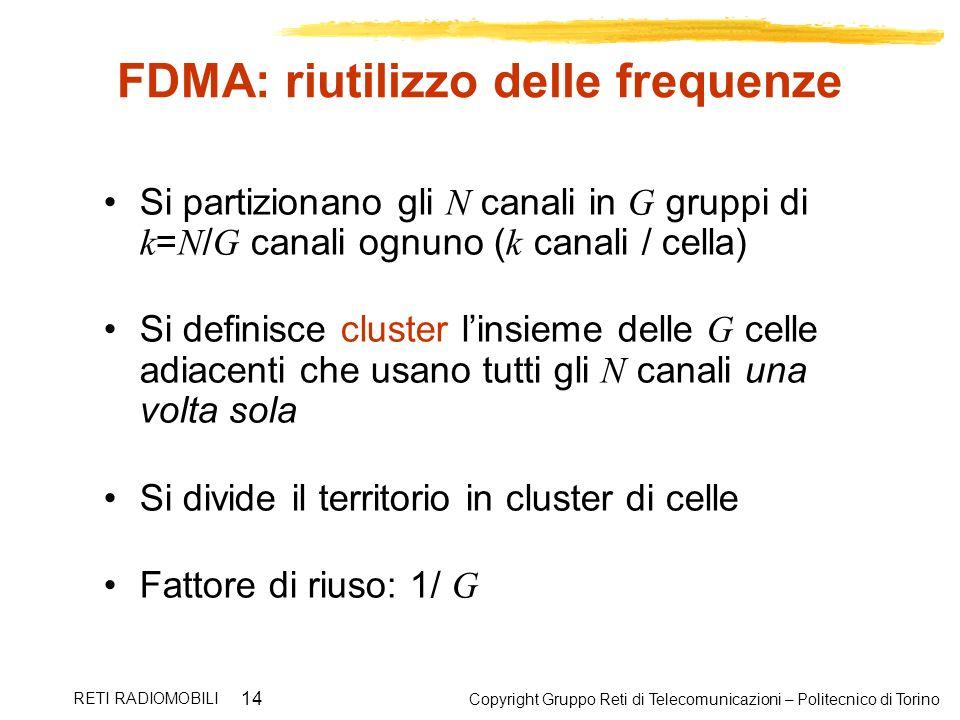 Copyright Gruppo Reti di Telecomunicazioni – Politecnico di Torino RETI RADIOMOBILI 14 FDMA: riutilizzo delle frequenze Si partizionano gli N canali i