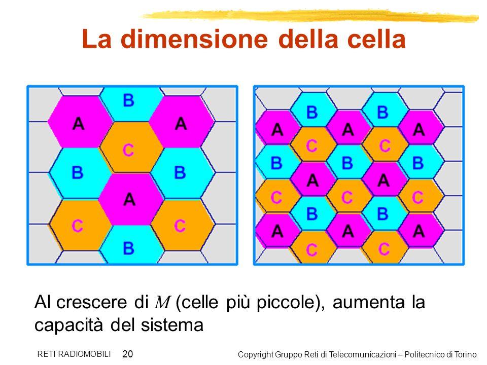 Copyright Gruppo Reti di Telecomunicazioni – Politecnico di Torino RETI RADIOMOBILI 20 La dimensione della cella Al crescere di M (celle più piccole),