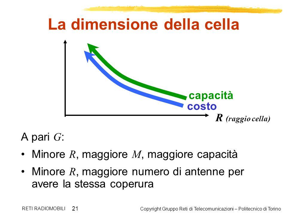 Copyright Gruppo Reti di Telecomunicazioni – Politecnico di Torino RETI RADIOMOBILI 21 La dimensione della cella R (raggio cella) costo capacità A par
