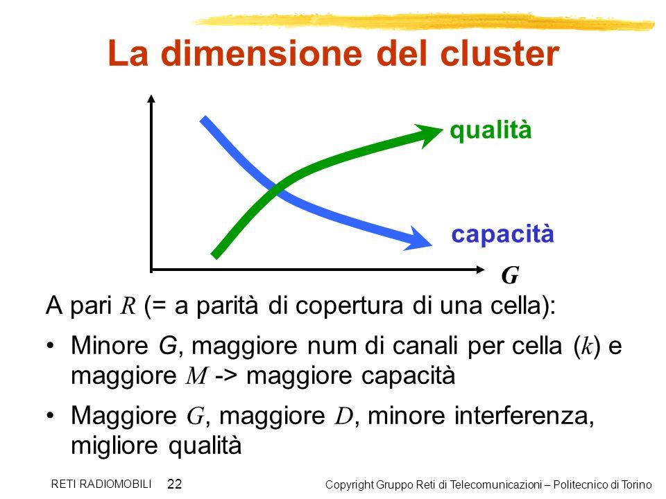 Copyright Gruppo Reti di Telecomunicazioni – Politecnico di Torino RETI RADIOMOBILI 22 La dimensione del cluster G capacità qualità A pari R (= a pari