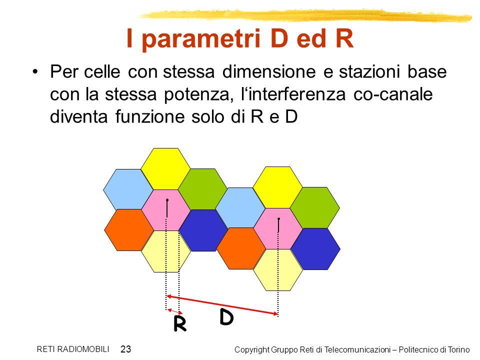 Copyright Gruppo Reti di Telecomunicazioni – Politecnico di Torino RETI RADIOMOBILI 23 I parametri D ed R D R Per celle con stessa dimensione e stazio