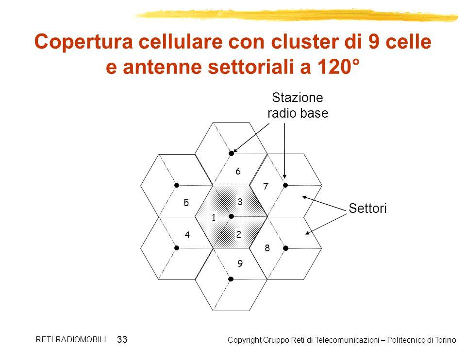 Copyright Gruppo Reti di Telecomunicazioni – Politecnico di Torino RETI RADIOMOBILI 33 Copertura cellulare con cluster di 9 celle e antenne settoriali