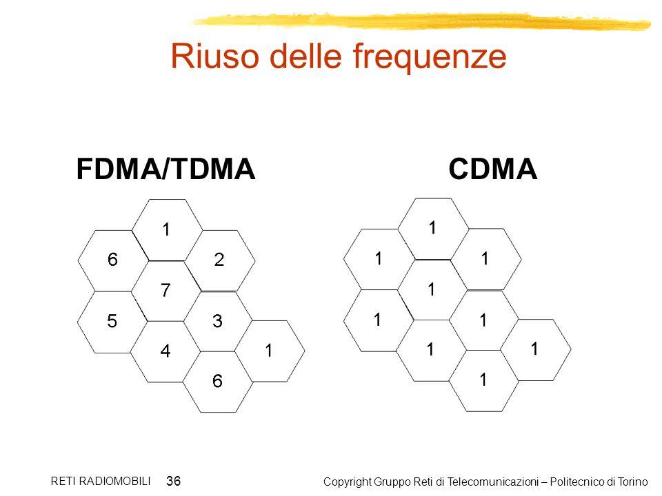 Copyright Gruppo Reti di Telecomunicazioni – Politecnico di Torino RETI RADIOMOBILI 36 Riuso delle frequenze FDMA/TDMACDMA