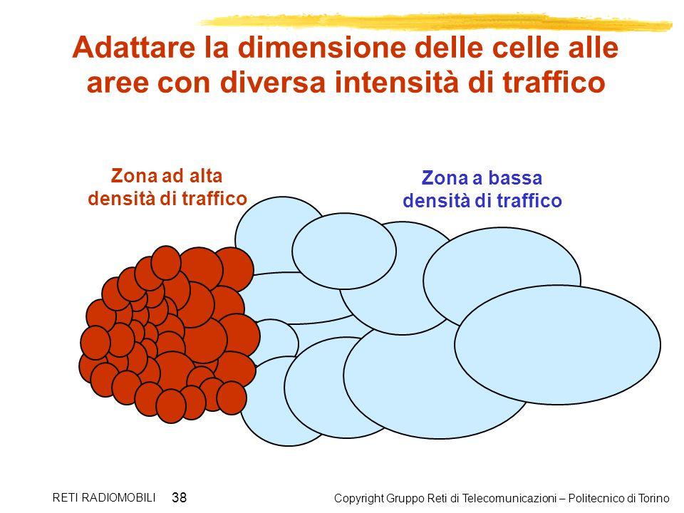Copyright Gruppo Reti di Telecomunicazioni – Politecnico di Torino RETI RADIOMOBILI 38 Adattare la dimensione delle celle alle aree con diversa intens