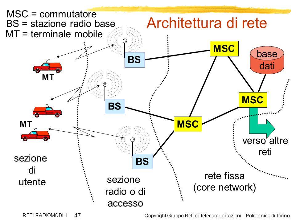 Copyright Gruppo Reti di Telecomunicazioni – Politecnico di Torino RETI RADIOMOBILI 47 Architettura di rete BS = stazione radio base MSC = commutatore