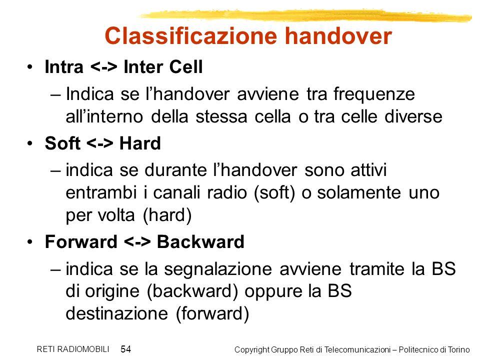 Copyright Gruppo Reti di Telecomunicazioni – Politecnico di Torino RETI RADIOMOBILI 54 Classificazione handover Intra Inter Cell –Indica se lhandover