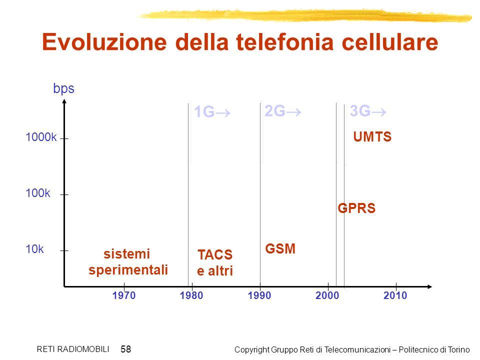 Copyright Gruppo Reti di Telecomunicazioni – Politecnico di Torino RETI RADIOMOBILI 58 Evoluzione della telefonia cellulare 19701980199020002010 10k 1