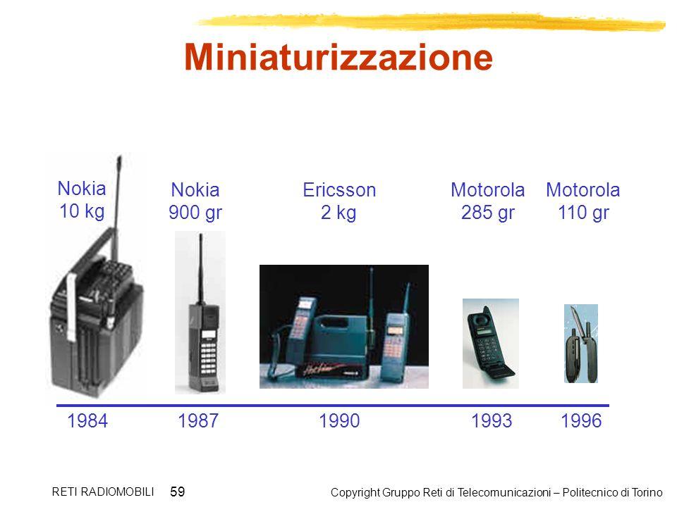 Copyright Gruppo Reti di Telecomunicazioni – Politecnico di Torino RETI RADIOMOBILI 59 Miniaturizzazione 19841987199019931996 Nokia 10 kg Nokia 900 gr
