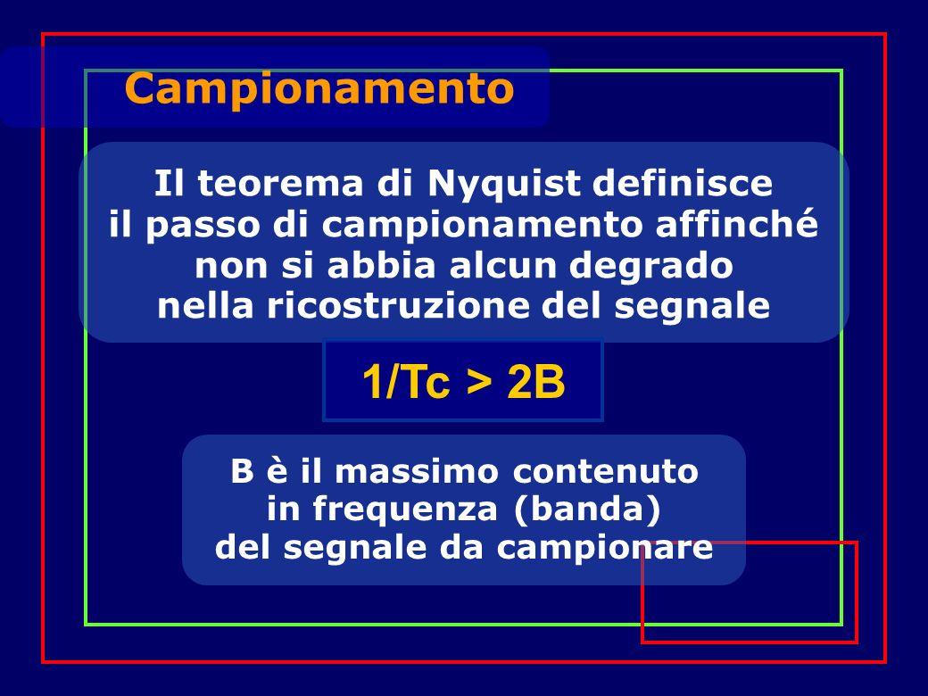 Il teorema di Nyquist definisce il passo di campionamento affinché non si abbia alcun degrado nella ricostruzione del segnale B è il massimo contenuto in frequenza (banda) del segnale da campionare 1/Tc > 2B Campionamento