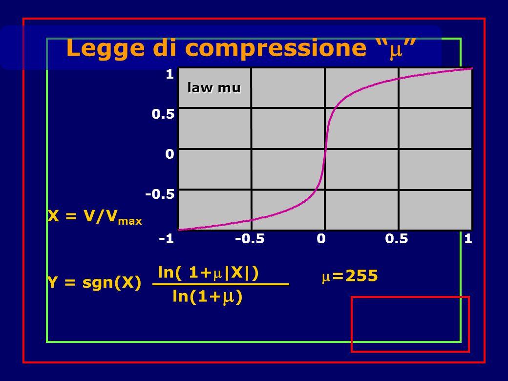 Legge di compressione -0.5 0 0.5 1 -0.500.51 law mu X = V/V max ln( 1+|X|) Y = sgn(X) ln(1+ ) =255