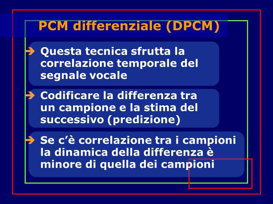 PCM differenziale (DPCM) Questa tecnica sfrutta la correlazione temporale del segnale vocale Codificare la differenza tra un campione e la stima del successivo (predizione) Se cè correlazione tra i campioni la dinamica della differenza è minore di quella dei campioni