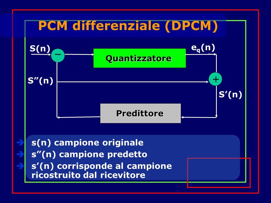 s(n) campione originale s(n) campione predetto s(n) corrisponde al campione ricostruito dal ricevitore PCM differenziale (DPCM) Quantizzatore Quantizzatore Predittore S(n) e q (n) S(n)