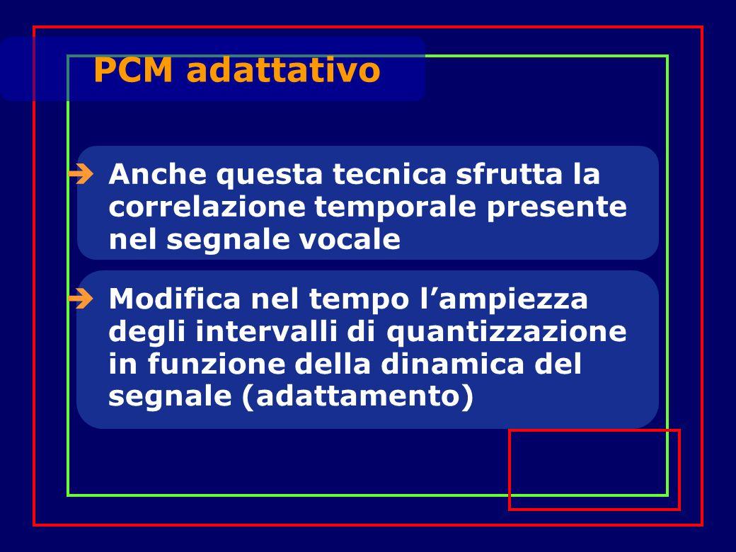 PCM adattativo Anche questa tecnica sfrutta la correlazione temporale presente nel segnale vocale Modifica nel tempo lampiezza degli intervalli di qua