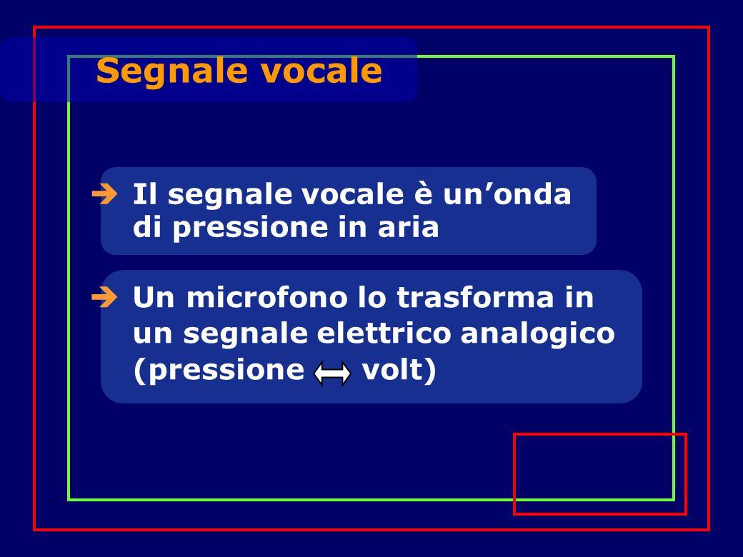 Segnale vocale Il segnale vocale è unonda di pressione in aria Un microfono lo trasforma in un segnale elettrico analogico (pressione volt)