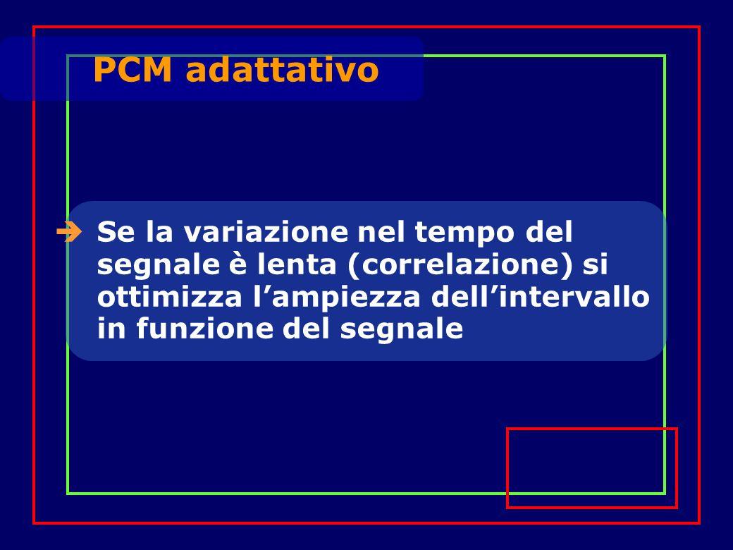 Se la variazione nel tempo del segnale è lenta (correlazione) si ottimizza lampiezza dellintervallo in funzione del segnale PCM adattativo